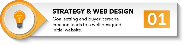 chattanooga web design